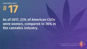 Cannabis Fact 17