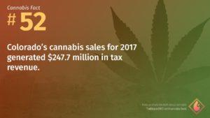 Cannabis Fact 52