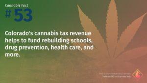 Cannabis Fact 53