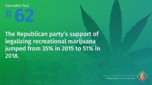 Cannabis Fact 62