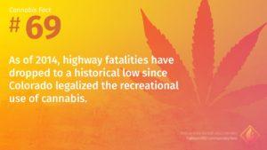 Cannabis Fact 69