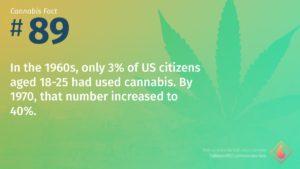 Cannabis Fact 89