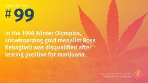 Cannabis Fact 99