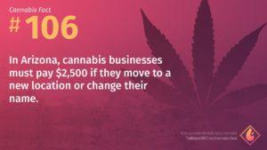 Cannabis Fact 106