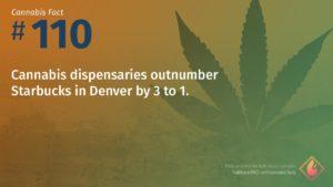 Cannabis Fact 110