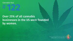 Cannabis Fact 122