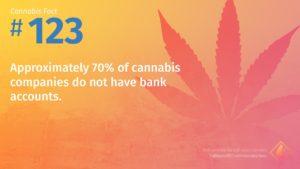 Cannabis Fact 123